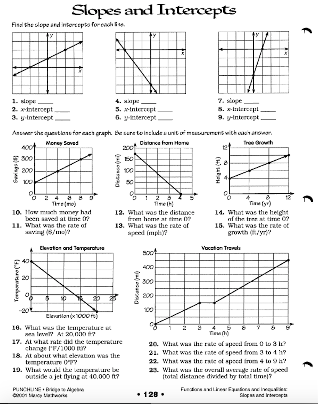 Worksheets What Do You Call A Duck That Steals Worksheet Answers what do you call a duck that steals worksheet livinghealthybulletin linear equations algebra